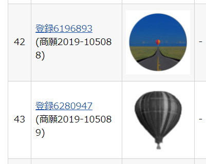 例の気球、実は登録商標